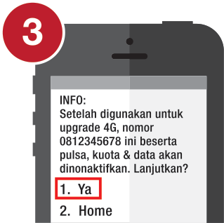 jaringan 4g lte telkomsel