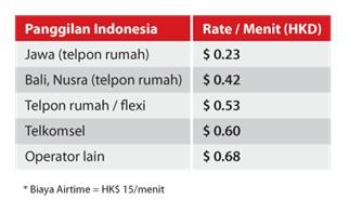 pangilan indonesia