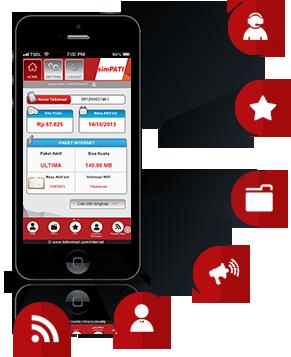 Mengenal lebih jauh Akses Smartphone melalui MyTelkomsel