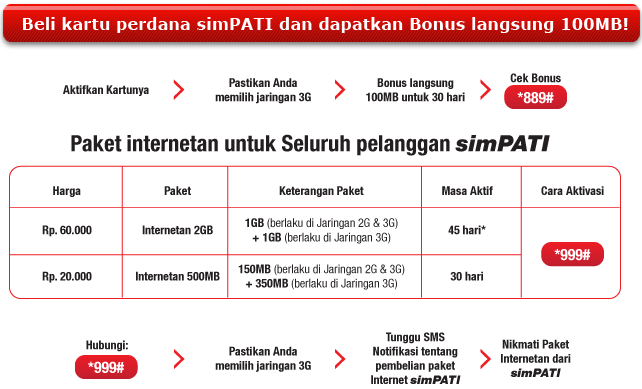 http://www.telkomsel.com/media/upload/simpati/data.png