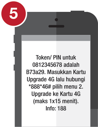 Cara Mudah Mendapatkan 10 GB dari Telkomsel