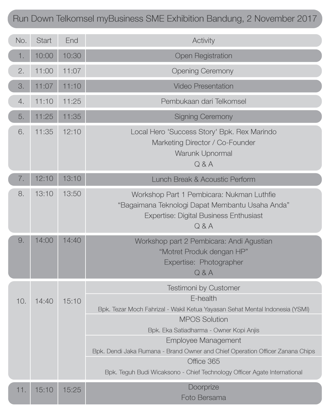 Event Rundown