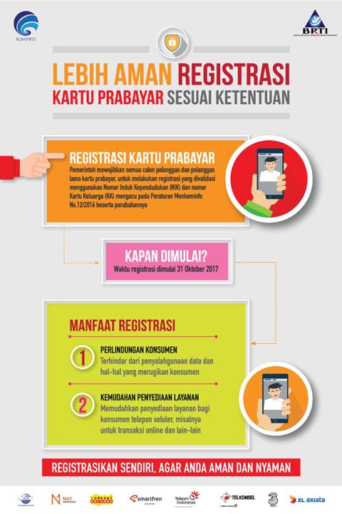 Registrasi Kartu Telkomsel Pendaftaran Kartu Sim Prabayar Telkomsel
