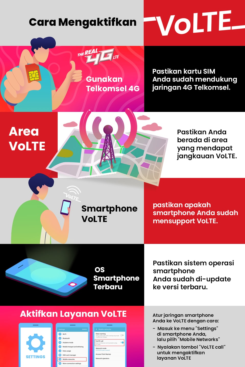 Volte Volte Package For Calling With 4g Lte Telkomsel