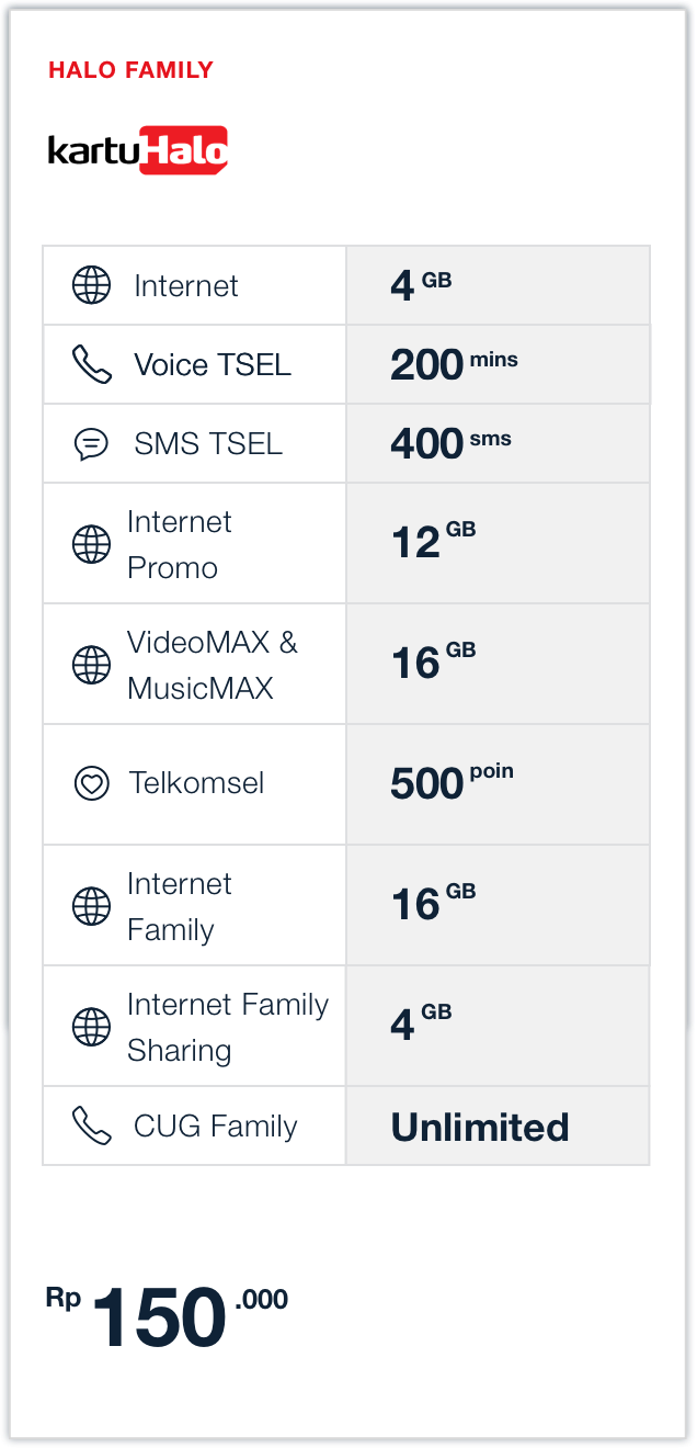 Halo Family Packages Best Halo Family Plans Price Telkomsel