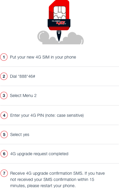 Cara Mengganti Kartu 3g Menjadi 4g Telkomsel Berbagi Info Kartu